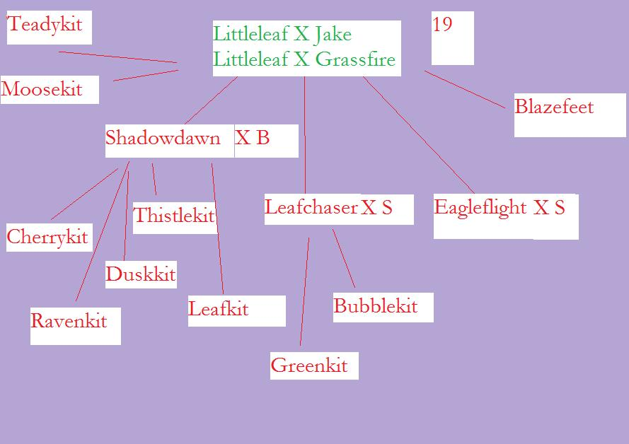 uchiha clan family tree - photo #6