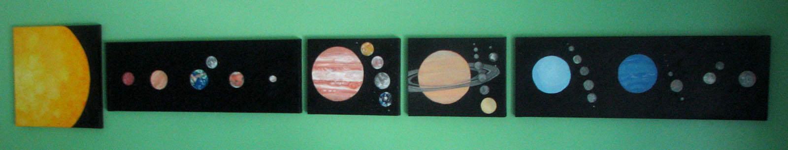 Solar System by ohida