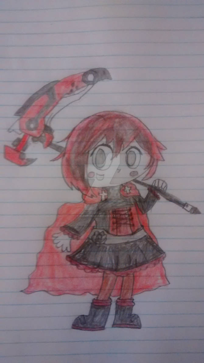 RWBY- Ruby Rose