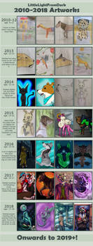 Improvement Meme (2010-2018)