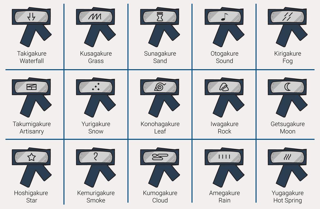 Naruto Headband Symbols Clipart Library