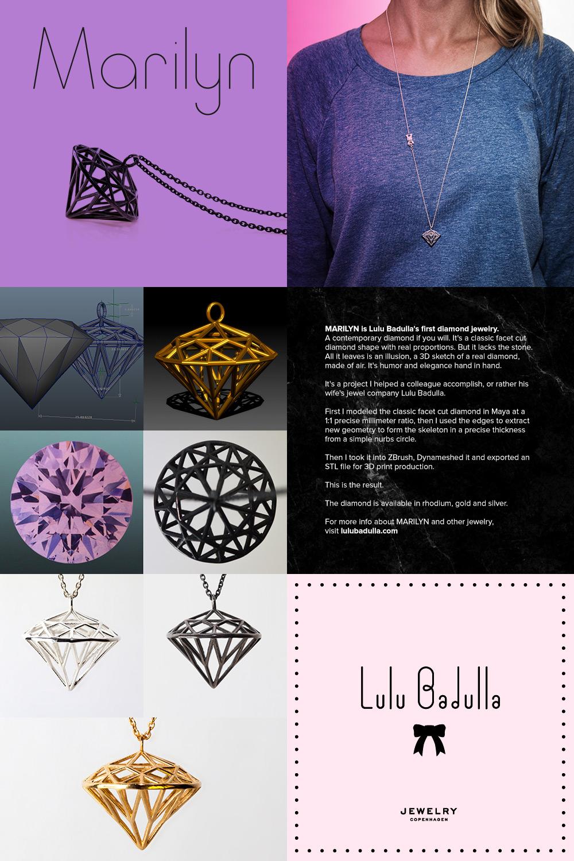 MARILYN - Lulu Badulla by PixelPirate