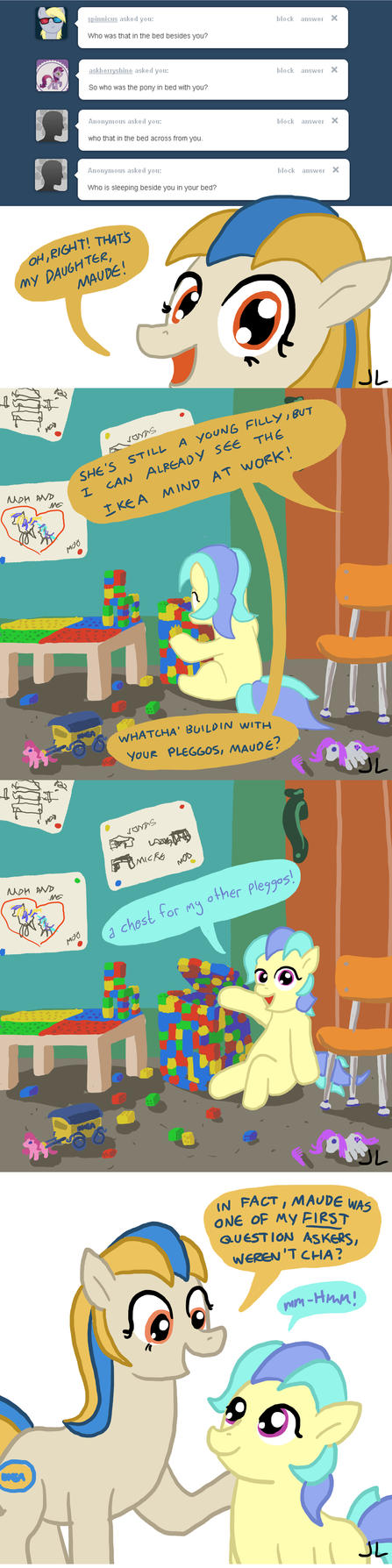 Ask Pia Ikea 10 by DocWario