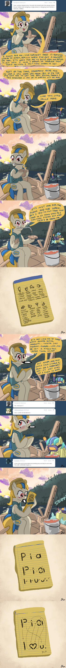 Ask Pia Ikea 18 by DocWario