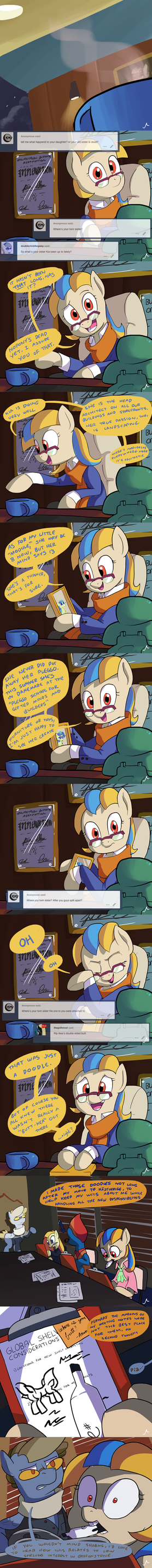 Ask Ikea Pony - Doodle Me This! by DocWario