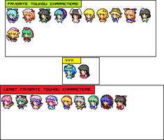 Touhou Rankings -August 2010- by KitsuneEXE