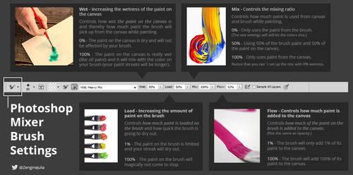 Photoshop Mixer Brush Settings - Tutorial by ZenJulia