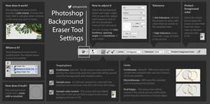 Photoshop Background Eraser Tool - Tutorial