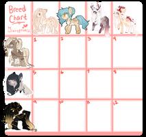 Breedable Chart :OPEN: by Mocha-Delight