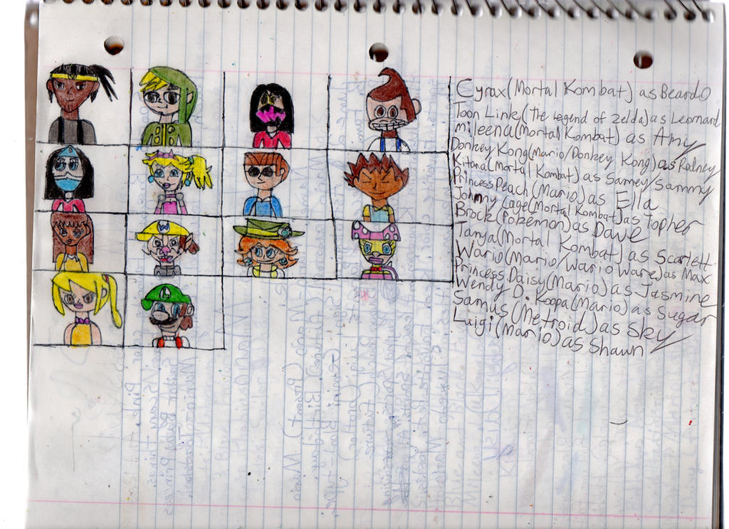 squirrel island single hispanic girls Characters on total drama pages in category characters the following 140 pages are in this category, out of 140 total.