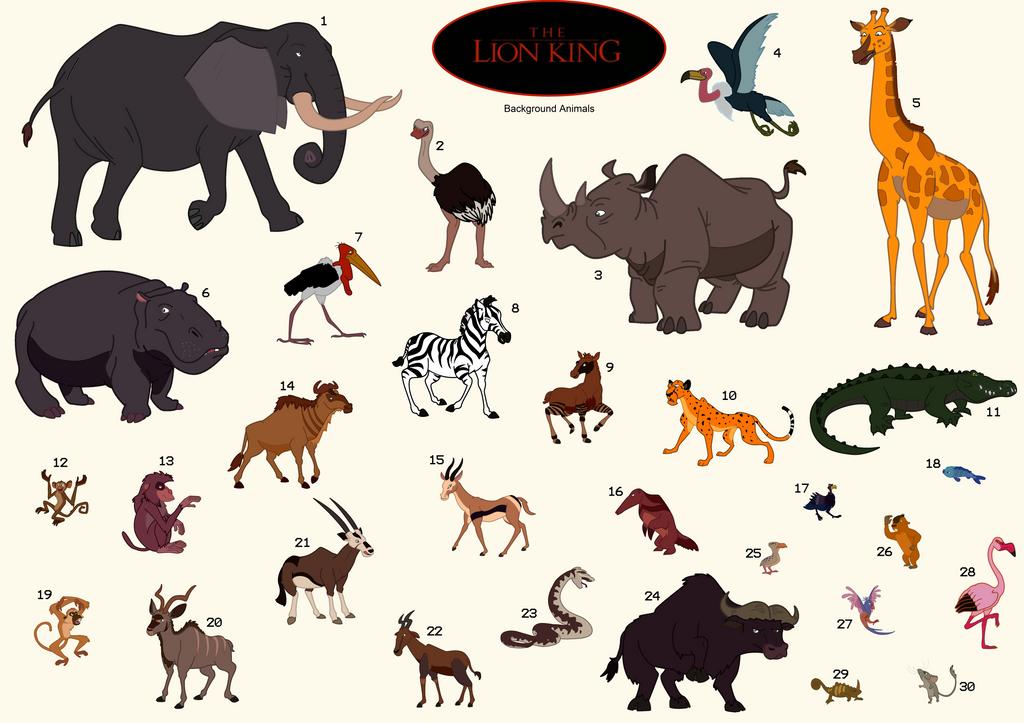 Gorilla >> Lion King Background Animals by DawnblueDragon on DeviantArt