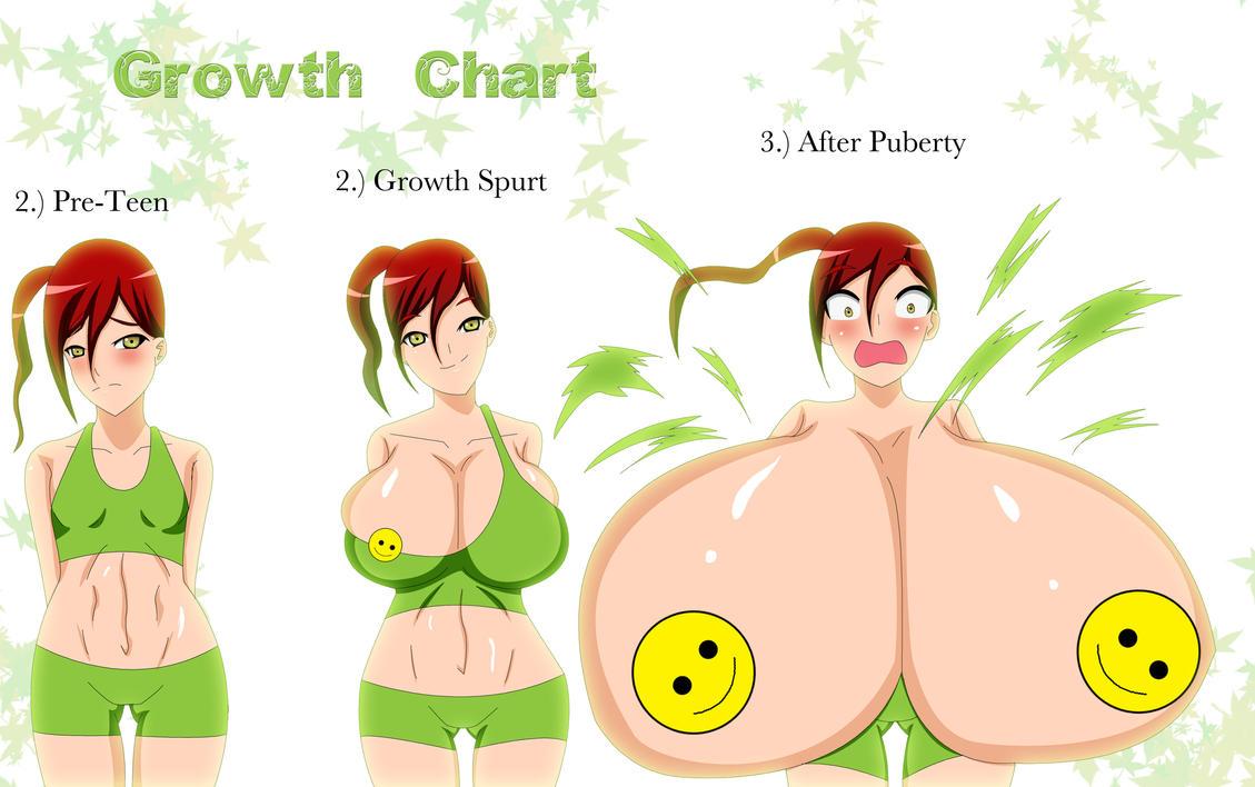 comic Boob chart