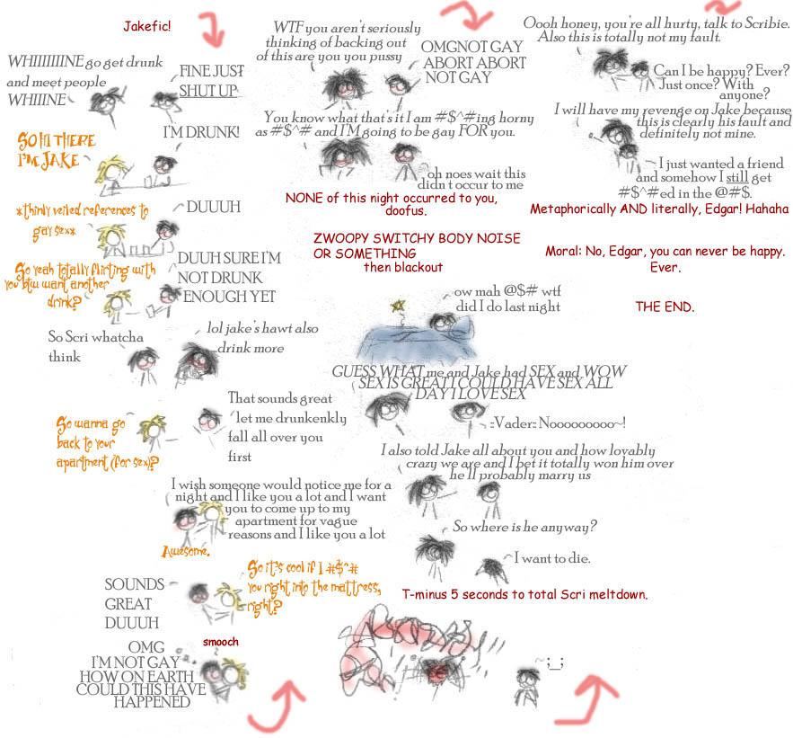 thesis on john keats
