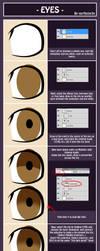 Eye Tutorial by northstar2x