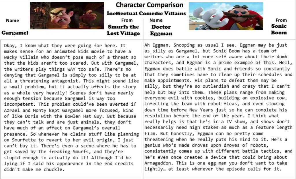 Character Comp #3: Ineffectual Comedic Villains by RaccoonBroVA