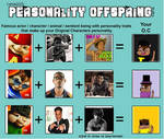 Personality Offspring Meme