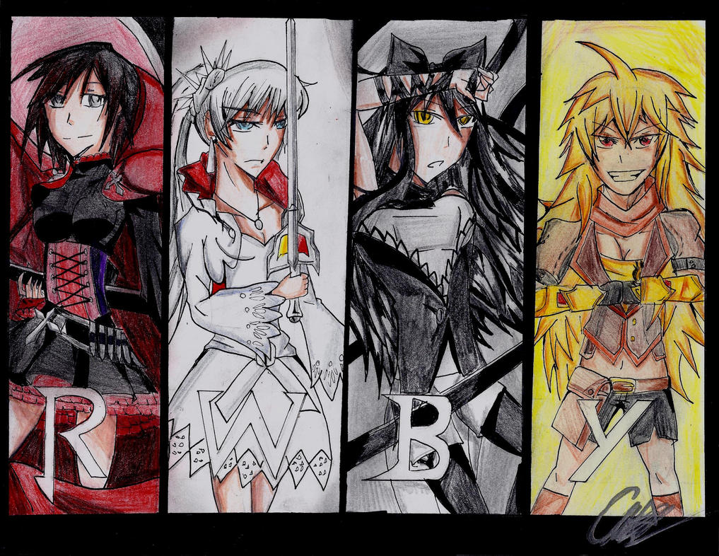 Team RWBY by dulest9494