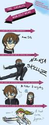 S4's Meet your Man self by ReimeiJCabbit
