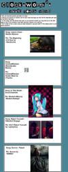 Music Search Meme by IkaraNoshima