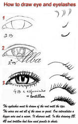 Tutorial eye and eyelashes by lamorghana
