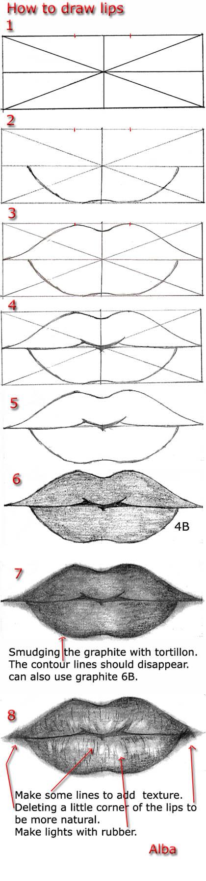 Tutorial draw lips
