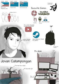Character Sheet of Myself