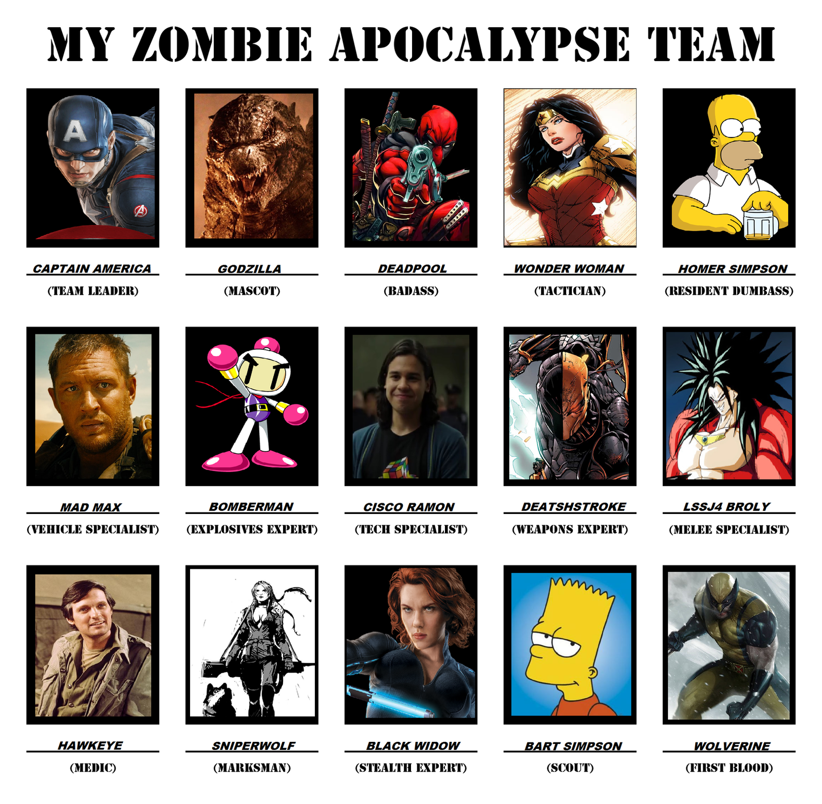 an analysis of the necessary guidelines for surviving the zombie apocalypse Why it has furniture, food, and all sorts of goodies they even carry the necessary materials to grow things if you're lucky enough to be in however i can certainly give good guidelines the best strategy of surviving a zombie apocalypse is to identify future threats and take.