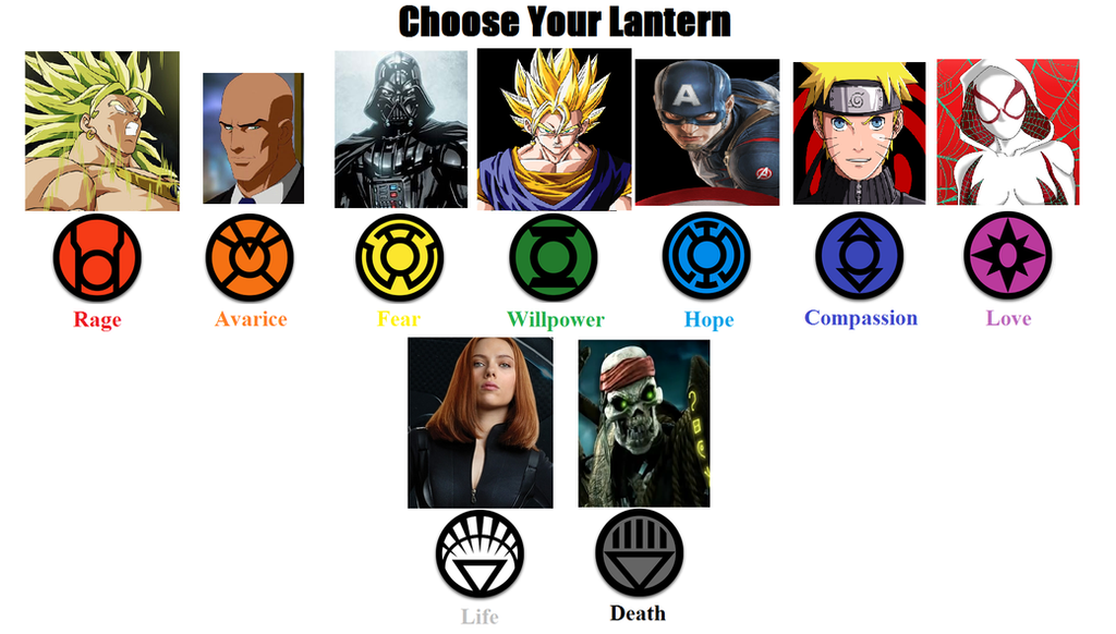 choose_your_lantern_meme__beware_our_power_by_wolfblade111 d8xo4dk choose your lantern meme beware our power by wolfblade111 on deviantart