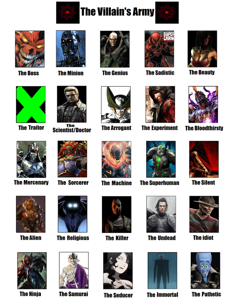 Your Villain Army Meme: The Lords of Evil by WOLFBLADE111