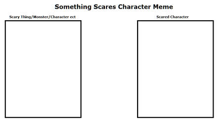 Scared Character Meme