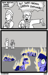 Burning Graphite