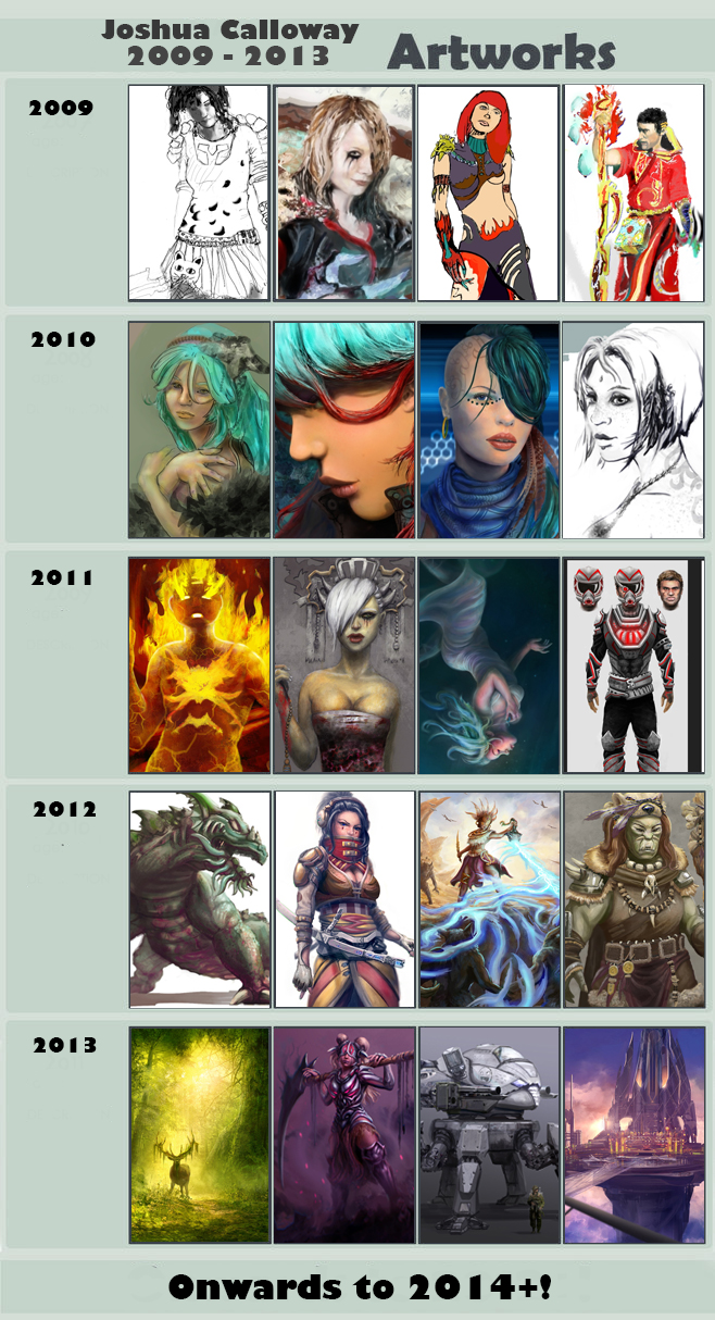 Improvement 2009 - 2013 by JoshCalloway