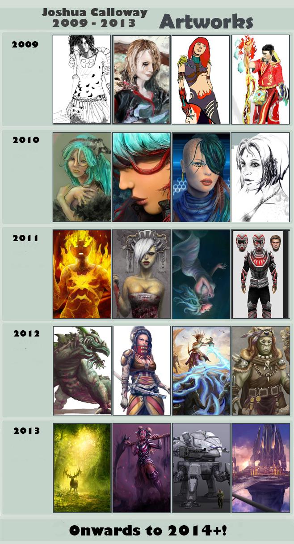 Improvement 2009 - 2013 by JoshCalloway