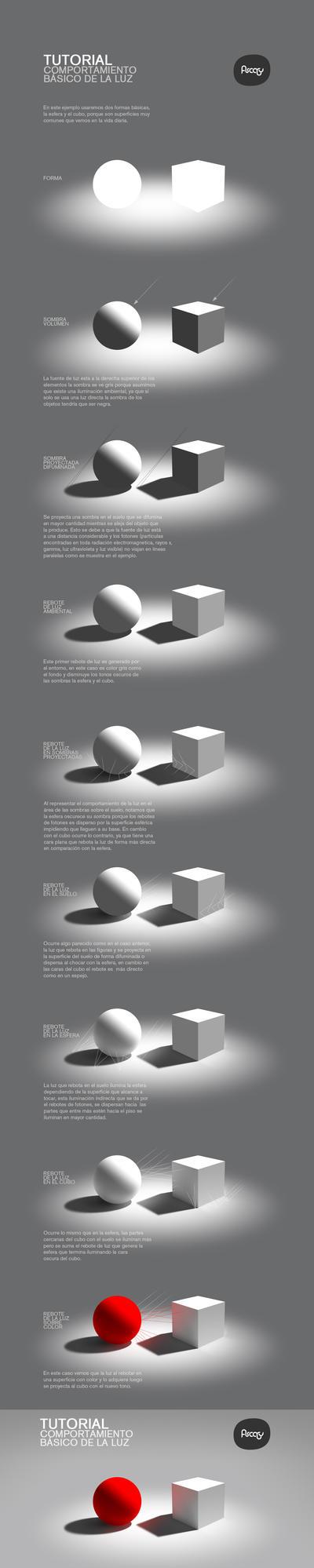 tutorial basico de luz by hikaruga