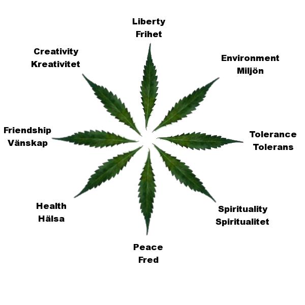 Cannabis Sun Wheel