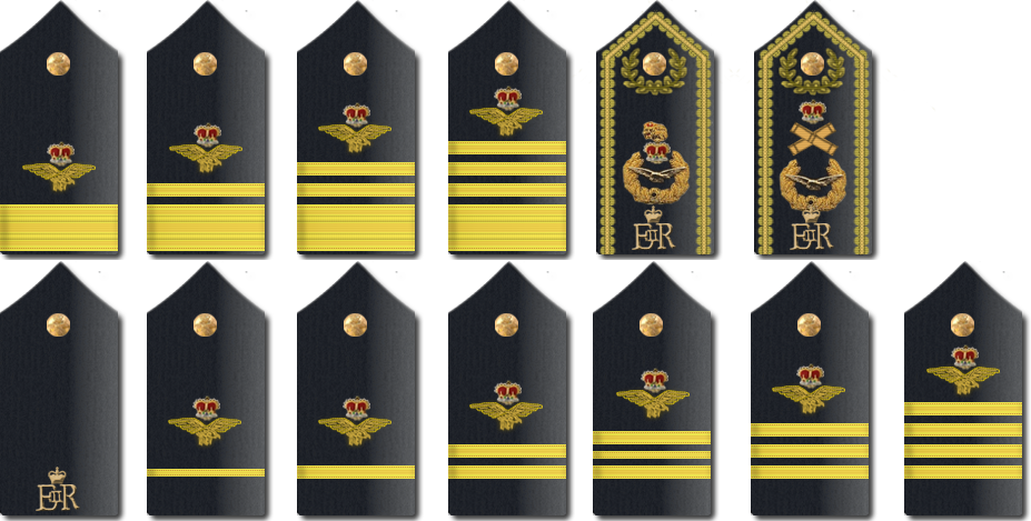 RAF Shoulder Boards by ChevronTango