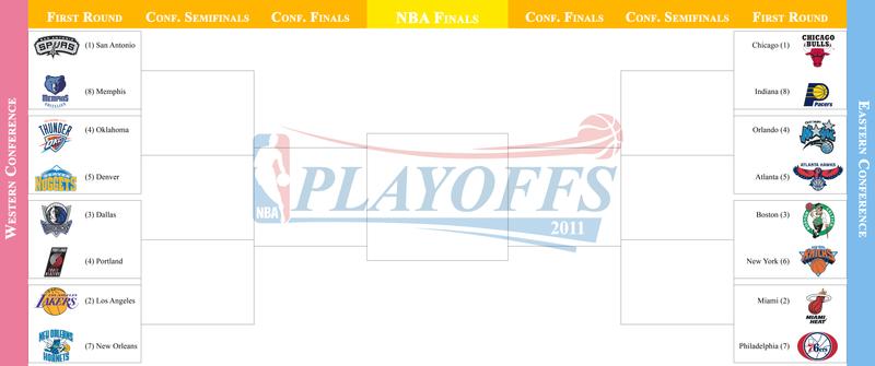 2011 NBA Playoffs by tiramixu