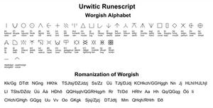 Worgish alphabet