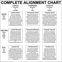 DnD Alignment chart by Nederbird