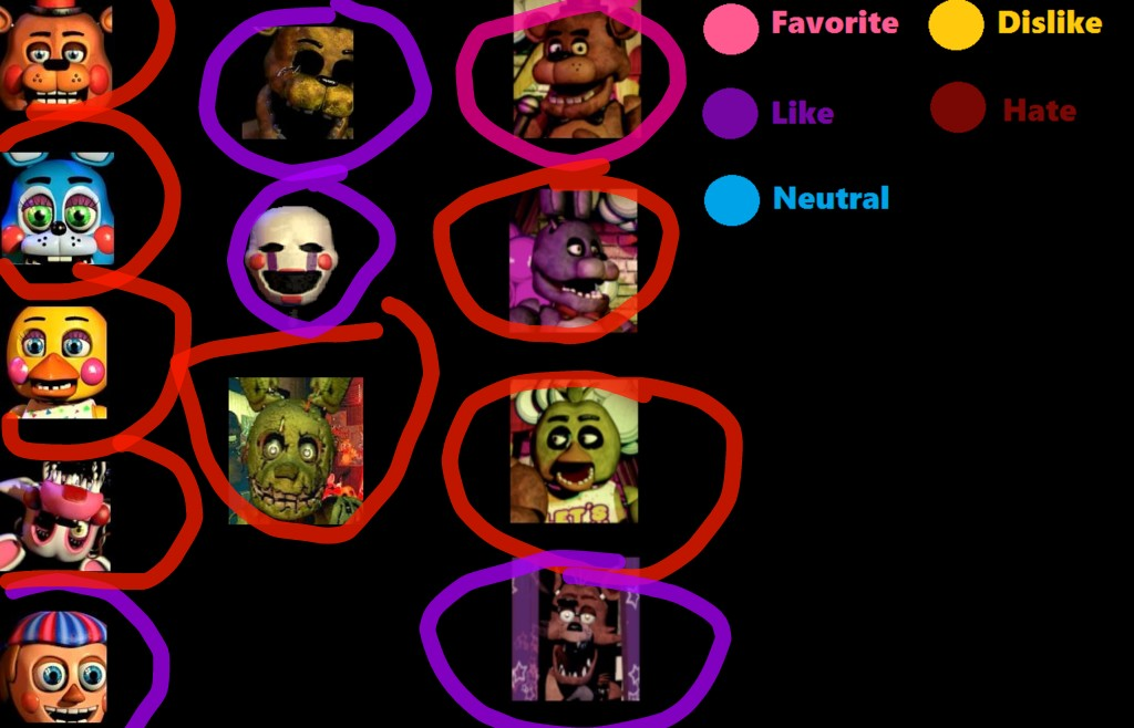 Fnaf canon characters meme my 1st brother by phoeshock on deviantart