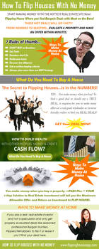 What Do You Need To Buy A House