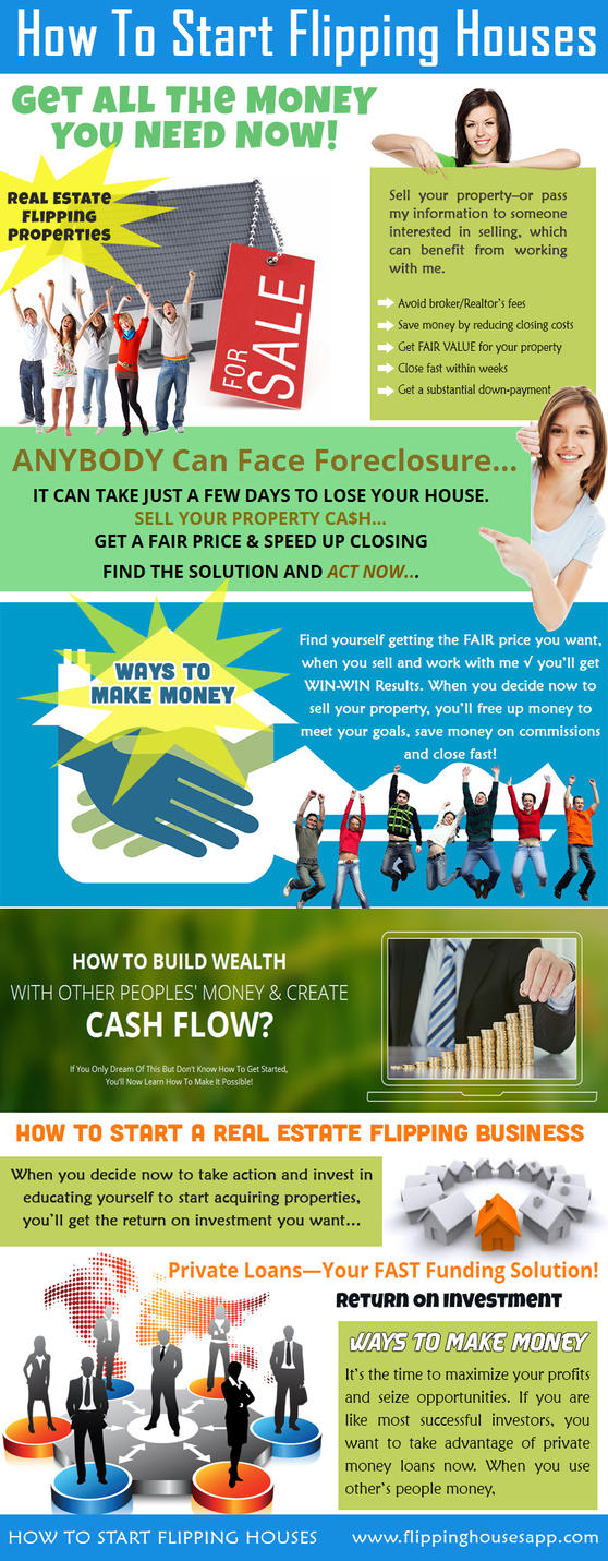 How To Start Flipping Houses by CashFlowAnalysis