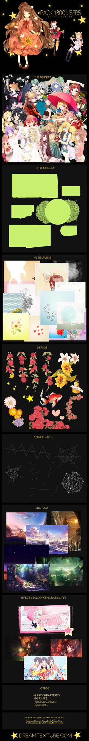 Nuevo pack Dreamtexture!!! by Etsuko-Eira