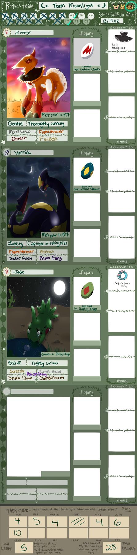 Team Moonlight 2.0 App by LunaStar52