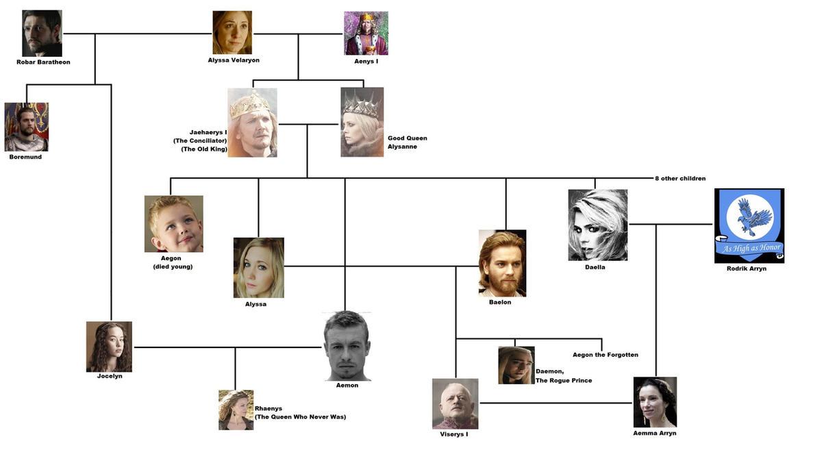 House Targaryen Jaehaerys S Line By Benjiskyler On