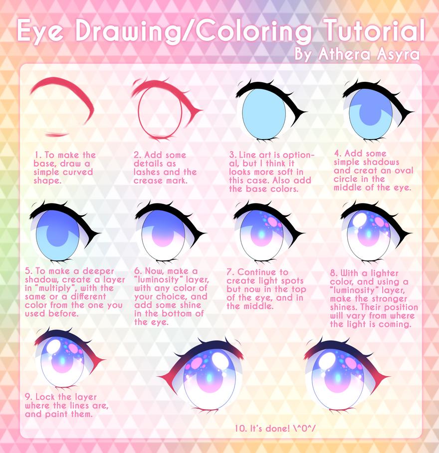 Eye coloring tutorial by AtheraAsyra on DeviantArt
