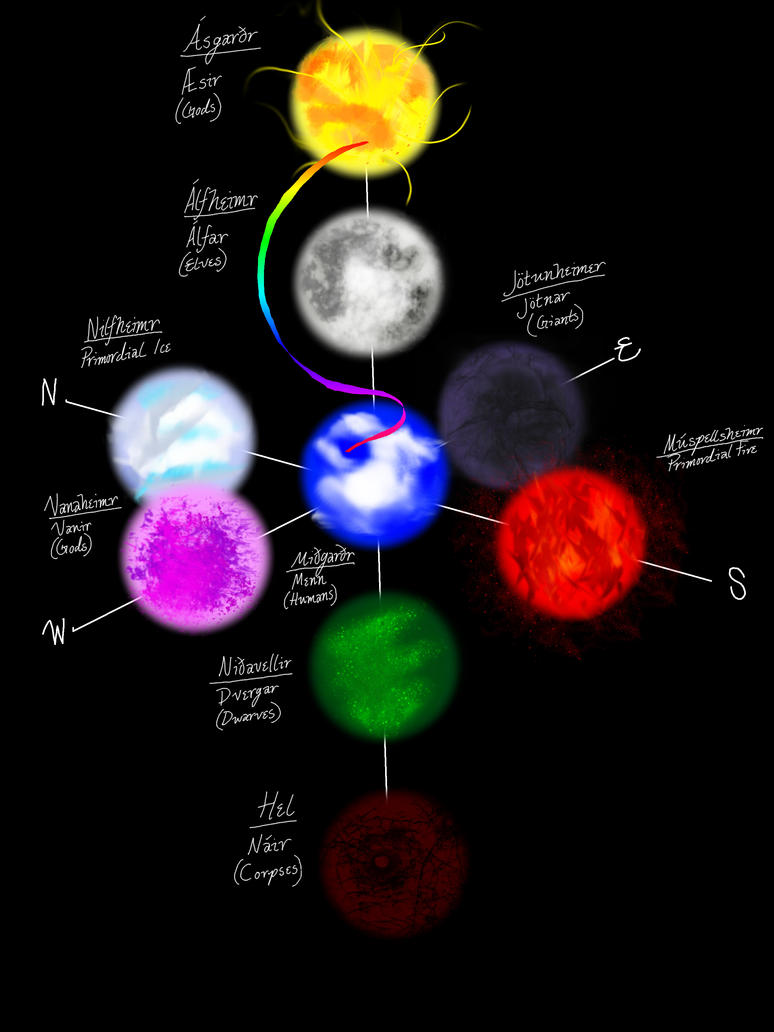 The Nine Realms by DevilishlySinister