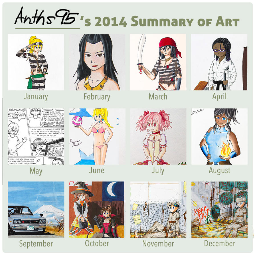 2014 Summary by Anths95