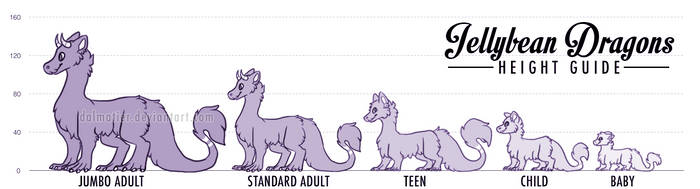 Jellybean Dragon Height Guide by dalmatier