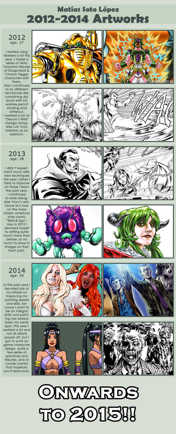 Improvement Meme 2012-2014 by MatiasSoto